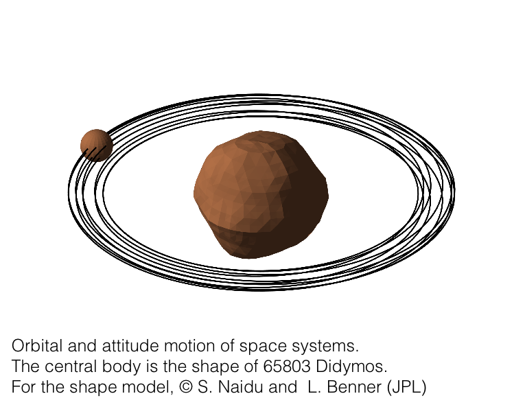 Orbital and attitude motion of space systems