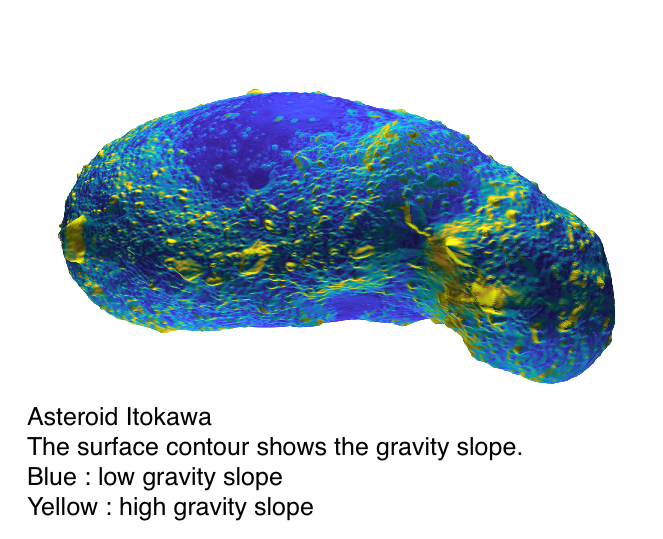 Asteroid Itokawa with surface contour