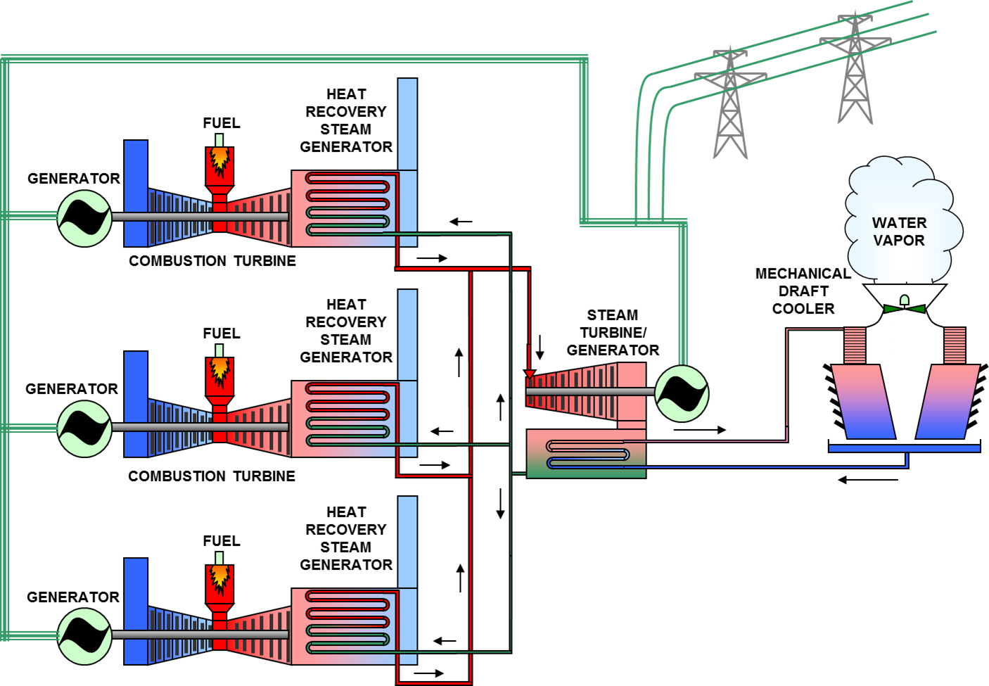 Closer Ties With Industry Simplified Layout Of A Micro Hydro Power Plant Picture