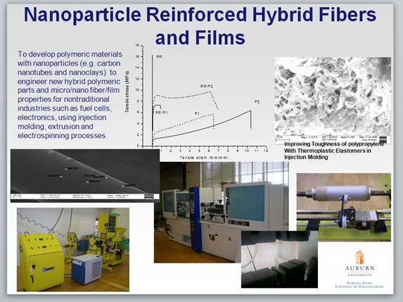 Nanoparticle reinforced hybrid fibers and films