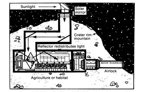future moon base designs - photo #13