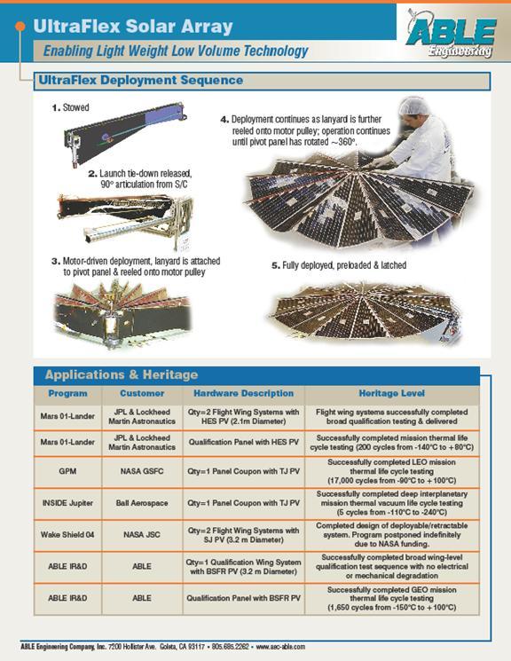 spacecraft thermal control handbook fundamental technologies - photo #17