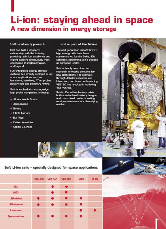 spacecraft thermal control handbook fundamental technologies - photo #15