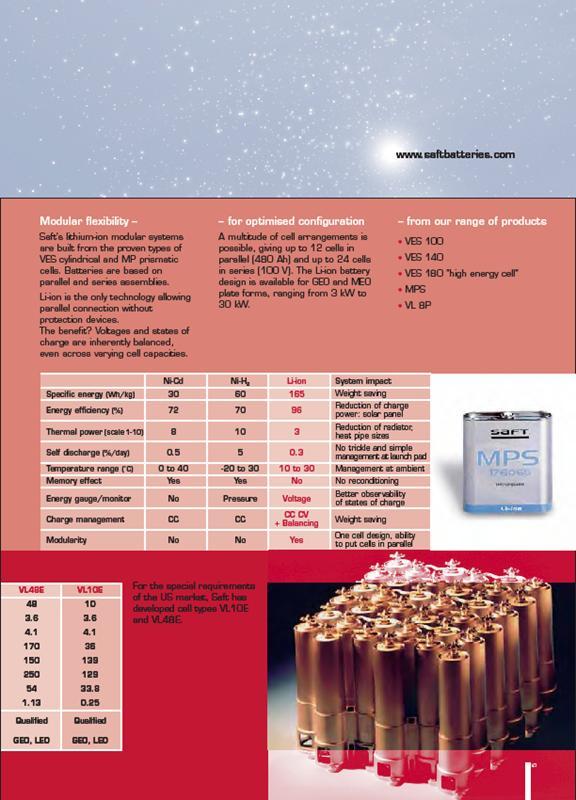 spacecraft thermal control handbook fundamental technologies - photo #8