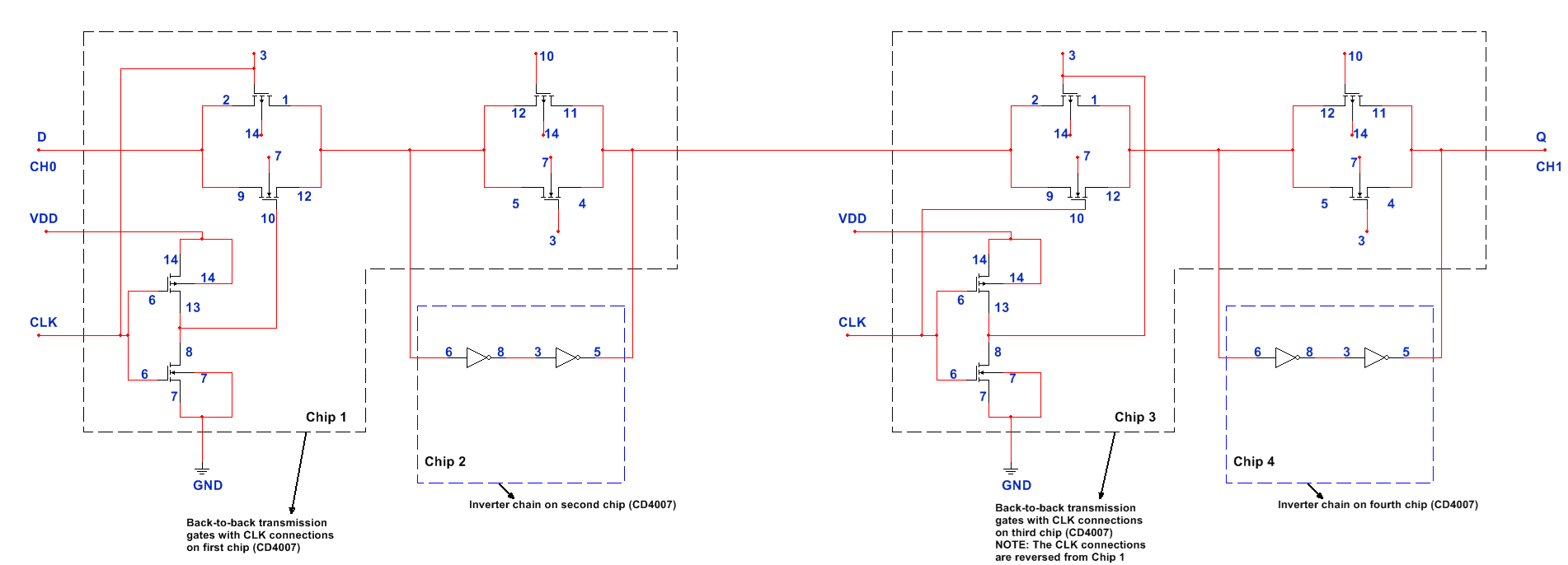 8 Cmos Logic Circuits Elec2210 10 Documentation Construct A Circuit Diagram Figure Schematic Of D Flip Flop