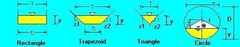 Open Channel Flow Calculator